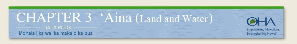 chapter 3: 'Āina (Land & Water)